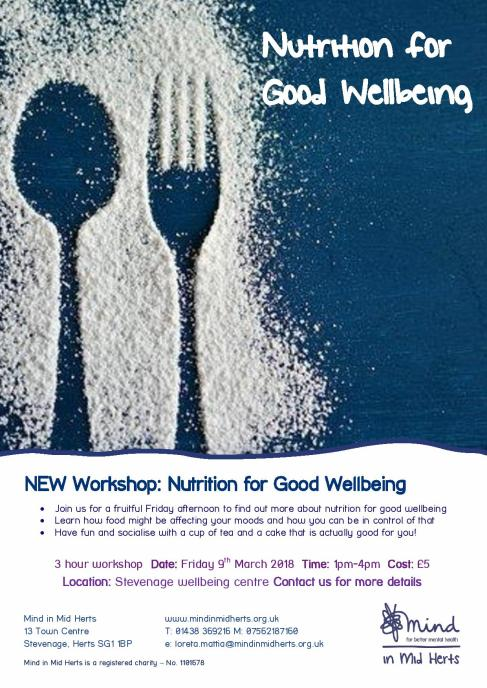 Wellbeing for Nutrition workshop poster-page-001.jpg